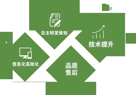 沈(shen)陽(yang)綠之晨塑膠草坪有限公司